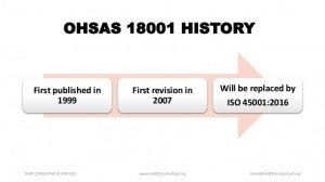 overview of ohsas 180012007 3 6382 300x168